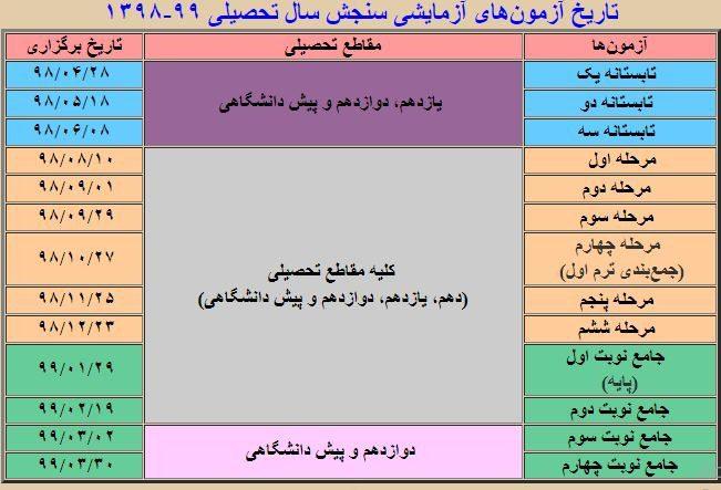 Capture - مجری ثبت نام و برگزاری آزمون های آزمایشی سنجش در مشهد