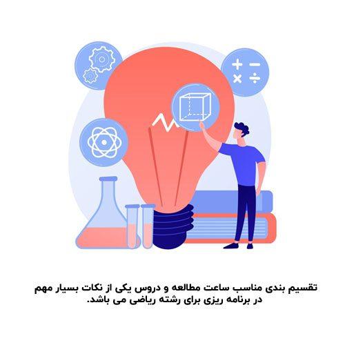 مشاور کنکور ریاضی در مشهد